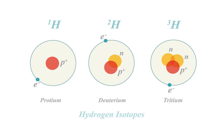 Hydrogen-Isotopes